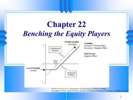 1 Chapter 22 Benching the Equity Players Portfolio Construction, Management, & Protection, 5e, Robert A. Strong Copyright ©2009 by South-Western, a division.