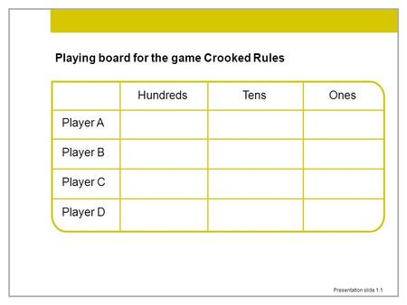 Presentation slide 1.1 Player A Player B Player C Player D Playing board for the game Crooked Rules HundredsTensOnes.