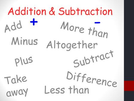 Addition & Subtraction Add Plus More than Subtract Difference Take away Altogether Minus Less than +-