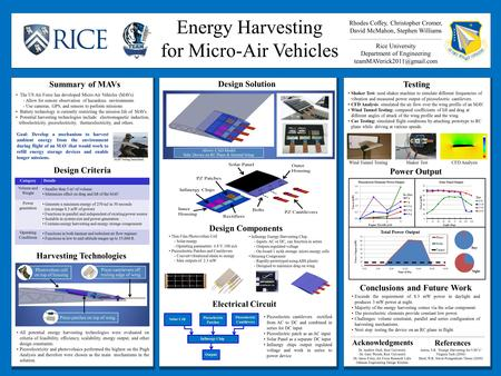 Acknowledgments Summary of MAVs Design Criteria Design Solution Conclusions and Future Work Energy Harvesting for Micro-Air Vehicles Testing Harvesting.