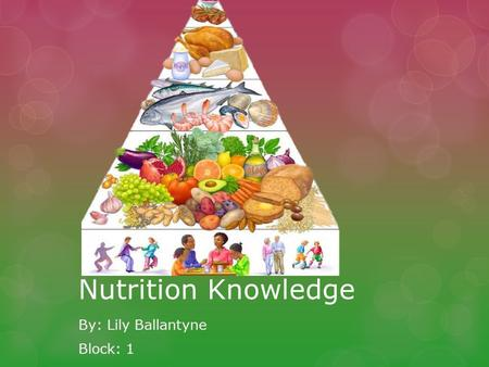 Nutrition Knowledge By: Lily Ballantyne Block: 1.