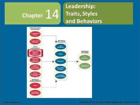 Copyright © 2011 by The McGraw-Hill Companies, Inc. All rights reserved. Slide 14-1 Chapter Copyright © 2011 by the McGraw-Hill Companies, Inc. All rights.