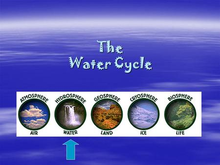 The Water Cycle. Water is…  The only common substance that exists as a solid, a liquid, and a gas.  Present everywhere on Earth.  In a continuous state.