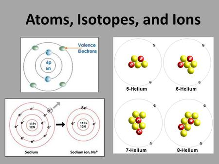 Understanding the Atom - ppt video online download