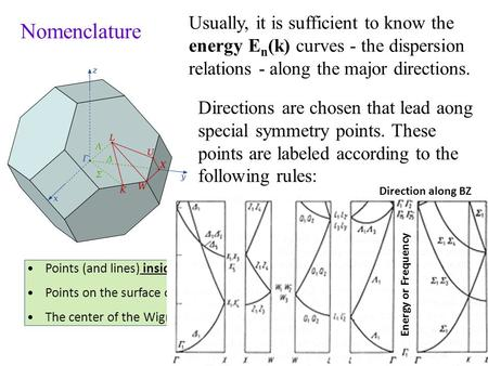 Nomenclature Directions are chosen that lead aong special symmetry points. These points are labeled according to the following rules: Points (and lines)