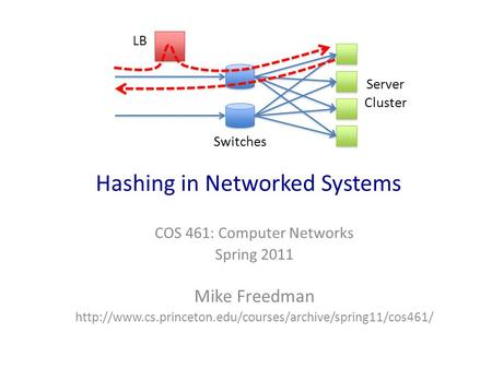 Hashing in Networked Systems COS 461: Computer Networks Spring 2011 Mike Freedman  LB Server.