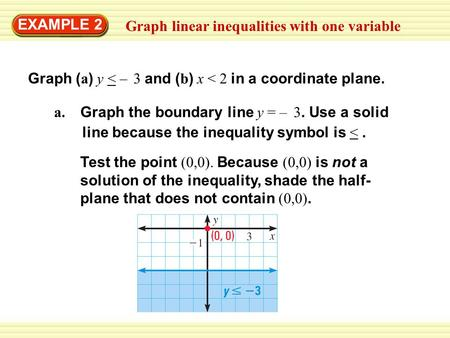 Graph linear inequalities with one variable EXAMPLE 2 Graph ( a ) y < – 3 and ( b ) x < 2 in a coordinate plane. Test the point (0,0). Because (0,0) is.