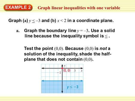 Graph linear inequalities with one variable EXAMPLE 2 Graph ( a ) y < –3 and ( b ) x < 2 in a coordinate plane. Test the point (0,0). Because (0,0) is.