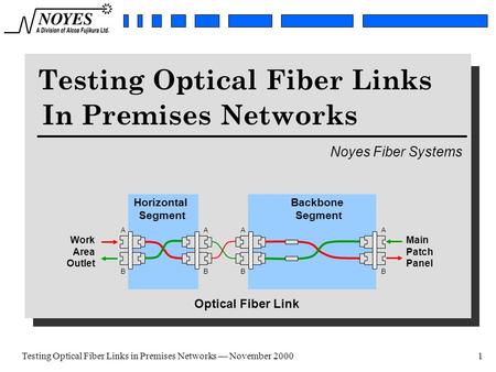 Testing Optical Fiber Links