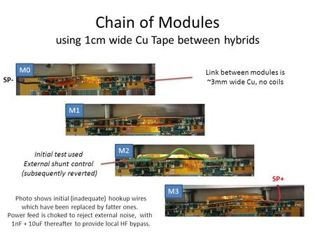Chain of Modules using 1cm wide Cu Tape between hybrids SP- SP+ M0 M1 M2 M3 Initial test used External shunt control (subsequently reverted) Photo shows.