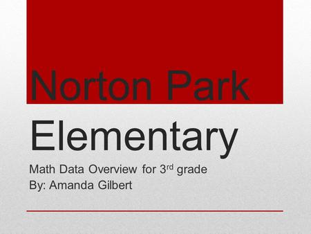 Norton Park Elementary Math Data Overview for 3 rd grade By: Amanda Gilbert.