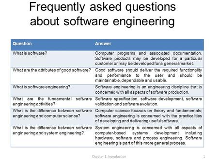 Frequently asked questions about software engineering