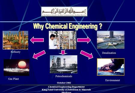 October 2002 Chemical Engineering Department King Fahd University of Petroleum & Minerals Dhahran Environment Refinery Petrochemicals Desalination Gas.