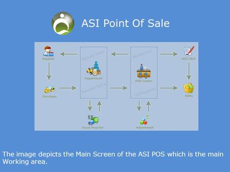ASI Point Of Sale The image depicts the Main Screen of the ASI POS which is the main Working area.