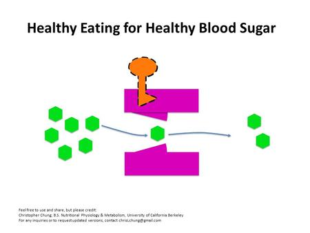 Healthy Eating for Healthy Blood Sugar Feel free to use and share, but please credit: Christopher Chung; B.S. Nutritional Physiology & Metabolism, University.