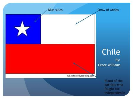 Chile By: Grace Williams Snow of Andes Blood of the patriots who fought for independence Blue skies.