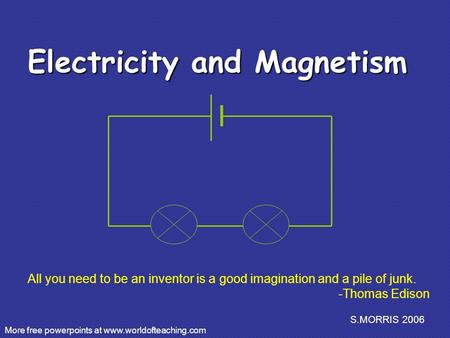S.MORRIS 2006 Electricity and Magnetism More free powerpoints at www.worldofteaching.com All you need to be an inventor is a good imagination and a pile.