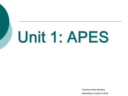 Unit 1: APES Courtesy of Ann McClung Revised by S. Purser 8-2010.