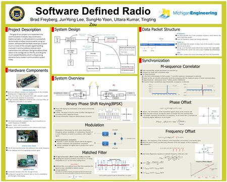 Software Defined Radio Brad Freyberg, JunYong Lee, SungHo Yoon, Uttara Kumar, Tingting Zou Project Description System Design The goal of our project is.