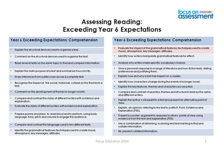 Focus Education 20141 Assessing Reading: Exceeding Year 6 Expectations Year 6 Exceeding Expectations: Comprehension Explain the structural devices used.