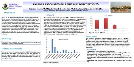 The objective of this study was to survey incidence of peripheral phlebitis in surgical elderly patients. MATERIALS and METHODS BACKGROUND FACTORS ASSOCIATED.