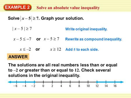 EXAMPLE 2 Solve an absolute value inequality Solve x – 5  7. Graph your solution. Write original inequality. | x – 5 |  7 x – 5   7 or x – 5  7 Rewrite.