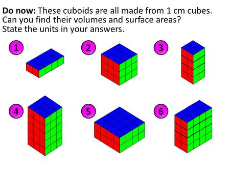 Do now: These cuboids are all made from 1 cm cubes. Can you find their volumes and surface areas? State the units in your answers. 123 4 56.
