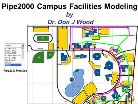 1 Pipe2000 Campus Facilities Modeling by Dr. Don J Wood Pipe2000 Modules.