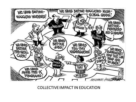 COLLECTIVE IMPACT IN EDUCATION. Cumulative Impact Isolated Impact Collective Impact A group working towards the same outcome, Looking at student level.