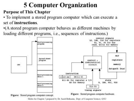 Purpose of This Chapter To implement a stored program computer which can execute a set of instructions. (A stored program computer behaves as different.