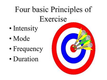 Four basic Principles of Exercise Intensity Mode Frequency Duration.