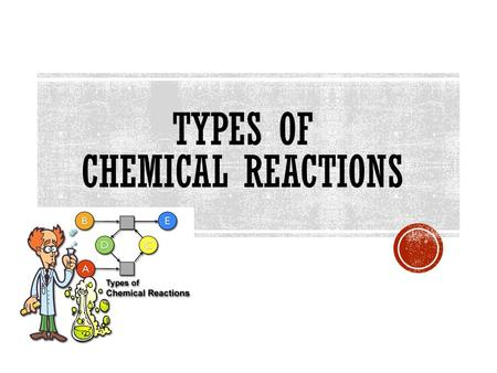 There are five types of chemical reactions you need to know: 1.Synthesis reactions 2.Decomposition reactions 3.Single displacement reactions 4.Double.