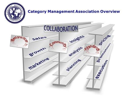 Category Management Association Advancing professional standards Category Management Association Overview.