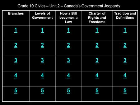 Grade 10 Civics – Unit 2 – Canada's Government Jeopardy BranchesLevels of Government How a Bill becomes a Law Charter of Rights and Freedoms Tradition.