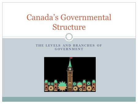 THE LEVELS AND BRANCHES OF GOVERNMENT Canada's Governmental Structure.