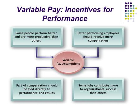 Variable Pay: Incentives for Performance