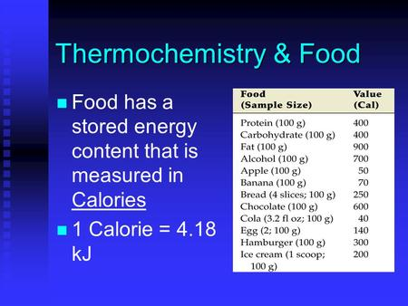 Thermochemistry & Food Food has a stored energy content that is measured in Calories 1 Calorie = 4.18 kJ.
