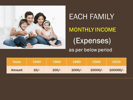 EACH FAMILY MONTHLY INCOME (Expenses) as per below period Years19401960198020002020 Amount10/-100/-1000/-10000/-100000/-