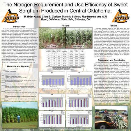 The Nitrogen Requirement and Use Efficiency of Sweet Sorghum Produced in Central Oklahoma. D. Brian Arnall, Chad B. Godsey, Danielle Bellmer, Ray Huhnke.
