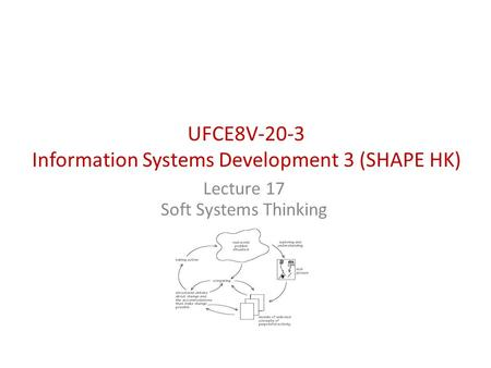 UFCE8V-20-3 Information Systems Development 3 (SHAPE HK) Lecture 17 Soft Systems Thinking.