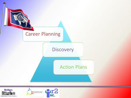 Career PlanningDiscoveryAction Plans. Assessment & Discovery Strategies used to support individuals to identify skills, interests and set direction for.