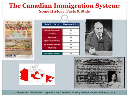 The Canadian Immigration System: Some History, Facts & Stats