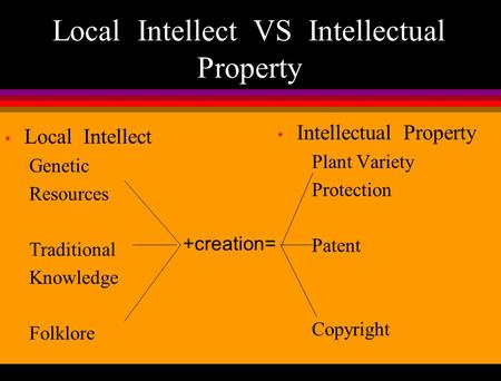 Ip Lawyer Vs Patent Attorney