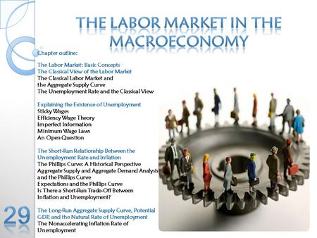 The Labor Market In the Macroeconomy