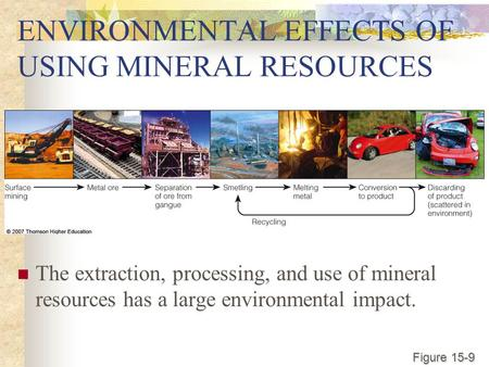 ENVIRONMENTAL EFFECTS OF USING <strong>MINERAL</strong> <strong>RESOURCES</strong>
