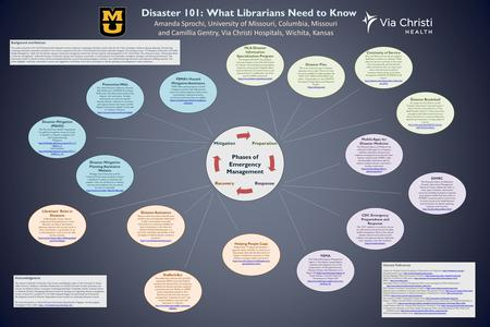 Disaster 101: What Librarians Need to Know Amanda Sprochi, University of Missouri, Columbia, Missouri and Camillia Gentry, Via Christi Hospitals, Wichita,