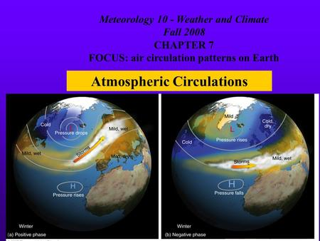 Atmospheric Circulations Meteorology 10 - Weather and Climate Fall 2008 CHAPTER 7 FOCUS: air circulation patterns on Earth.