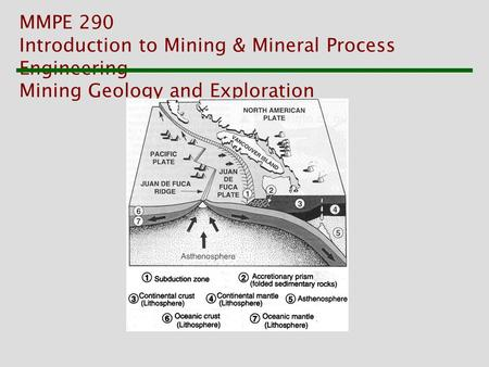 MMPE 290 Introduction to Mining & Mineral Process Engineering Mining Geology and Exploration.