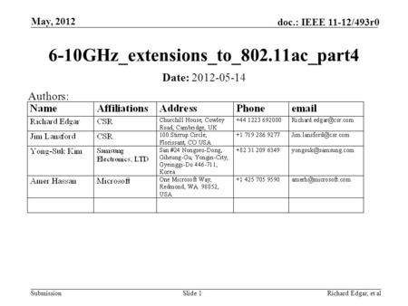Submission doc.: IEEE 11-12/493r0 May, 2012 Richard Edgar, et alSlide 1 6-10GHz_extensions_to_802.11ac_part4 Date: 2012-05-14 Authors: