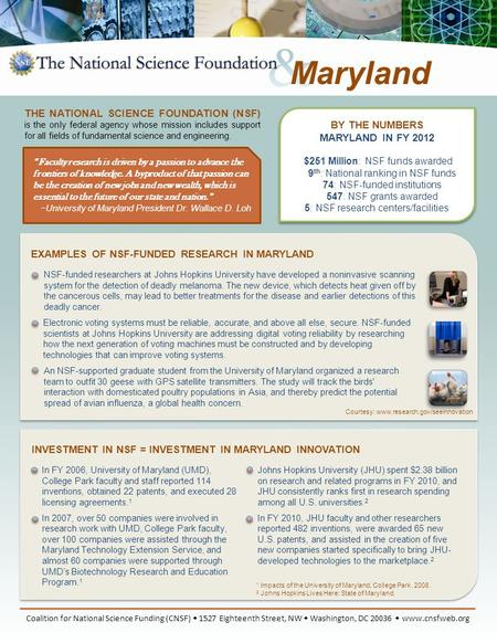 BY THE NUMBERS MARYLAND IN FY 2012 $251 Million: NSF funds awarded 9 th : National ranking in NSF funds 74: NSF-funded institutions 547: NSF grants awarded.